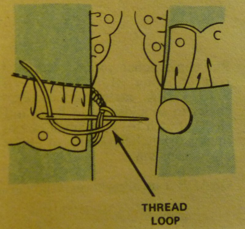 Button and thread loop at yoke seam: the only fastening