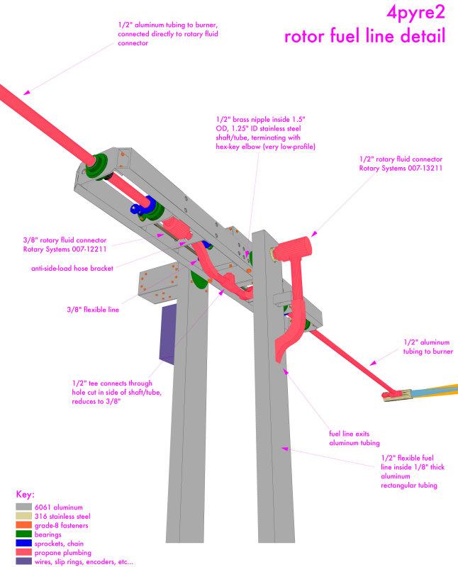 Rotor Fuel Line Detail.jpg