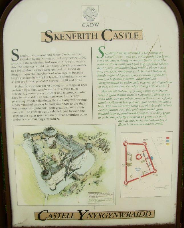 Skenfrith  Castle  Information  Board.
