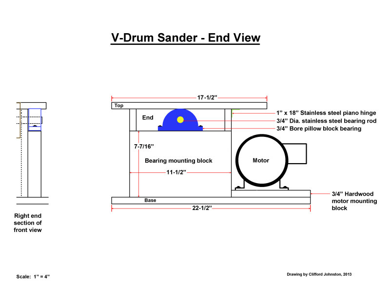 V-Drum Sander - End View