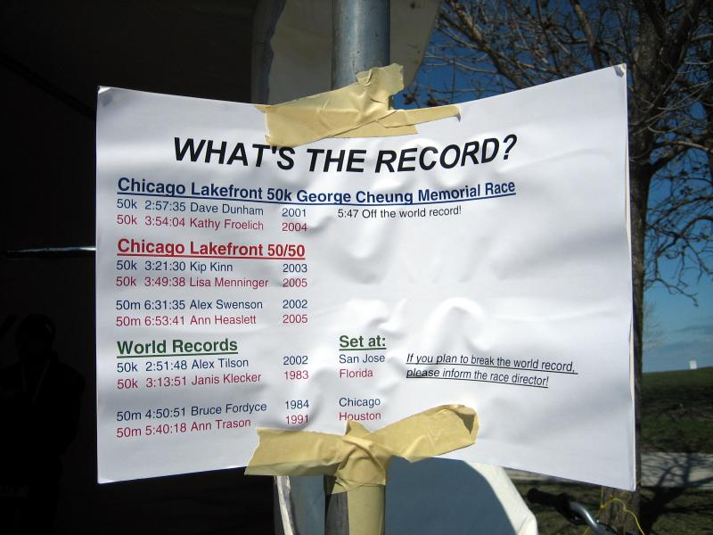 whats the record?