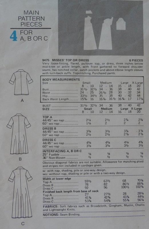 Pattern envelope detail