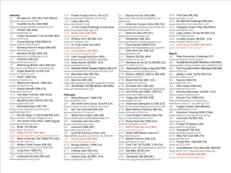 Race Listings<br> (Page 1 of 4)</br>