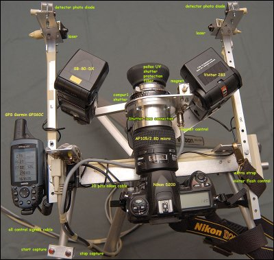 Laser setup flying insects version 2006