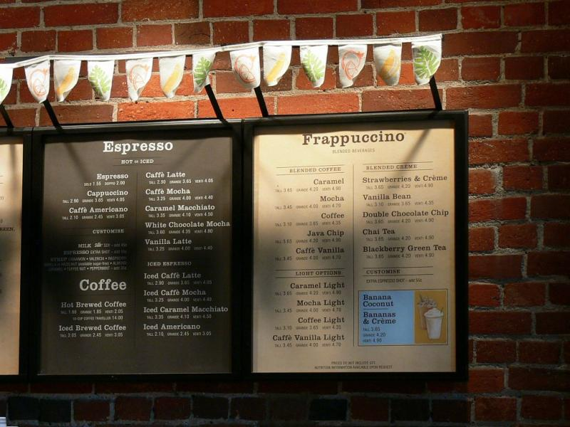Coffee Shop Images