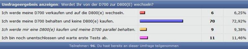 Wechsel D700 zu D800.JPG