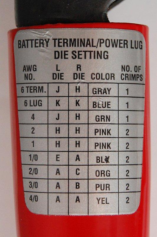 Power Lug Die Settings
