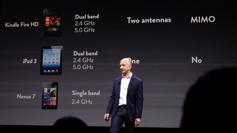 <a href=http://bit.ly/kfirehd7 target=_blank><u>Kindle Fire HDs</u></a> faster WiFi & why. Comparison. iso640. #00876