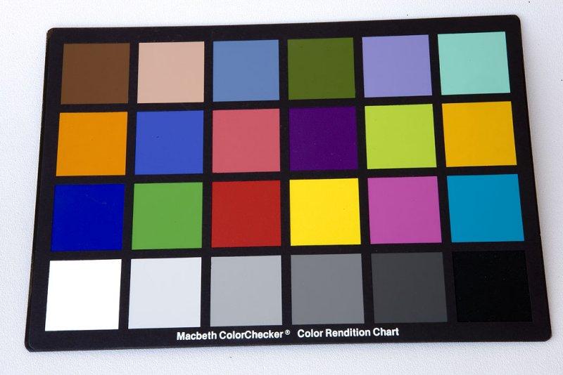 Macbeth ColorChecker Color Rendition Chart