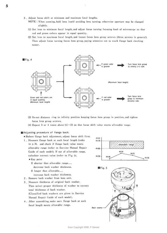 General AF Lens Info 13r.jpg