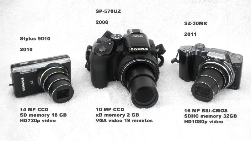 Three Compact Cameras