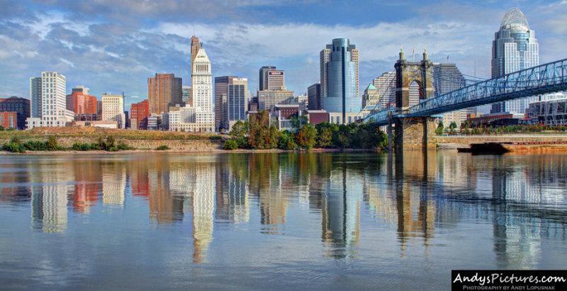 Panoramic of Cincinnati