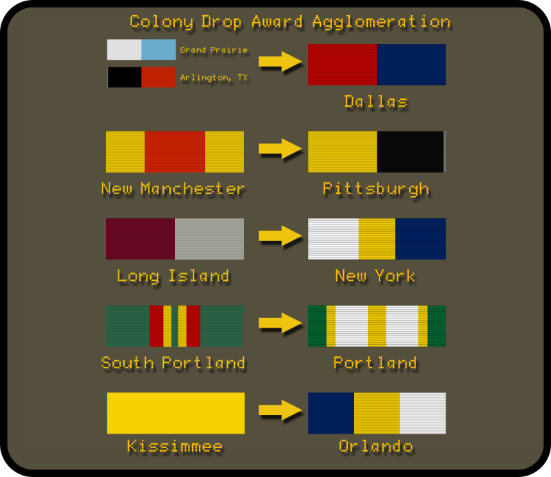 Colonial Marine Drop Award Agglomeration