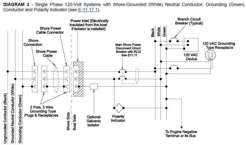 marine ac wiring wiring diagram rh fomly be