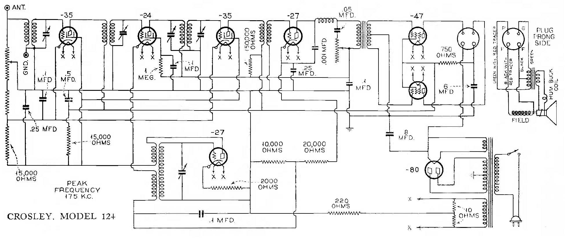 Crosley Engine Diagram | Wiring Liry on