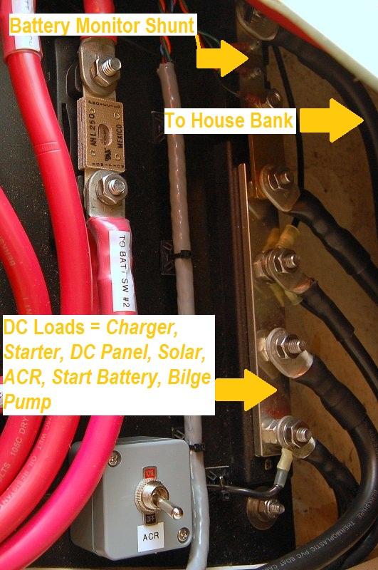 Negative DC Wiring