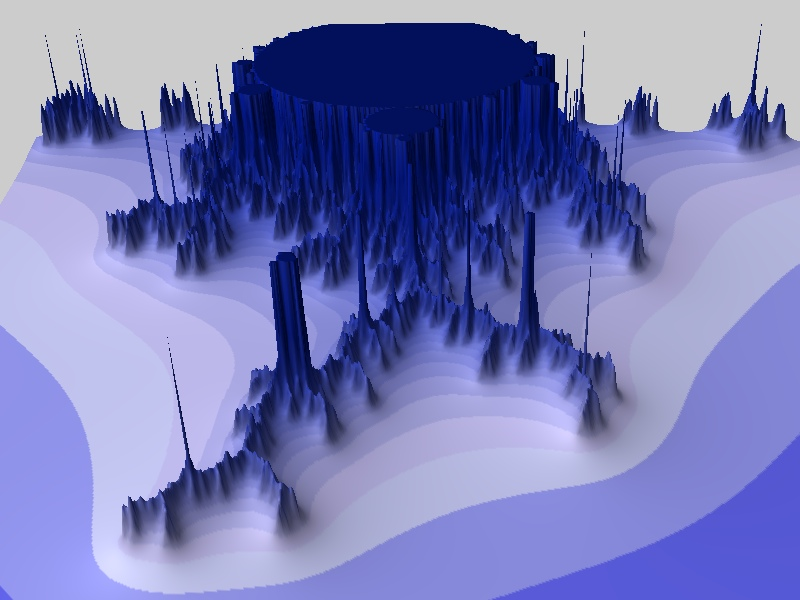 3D plot with fractional iteration values
