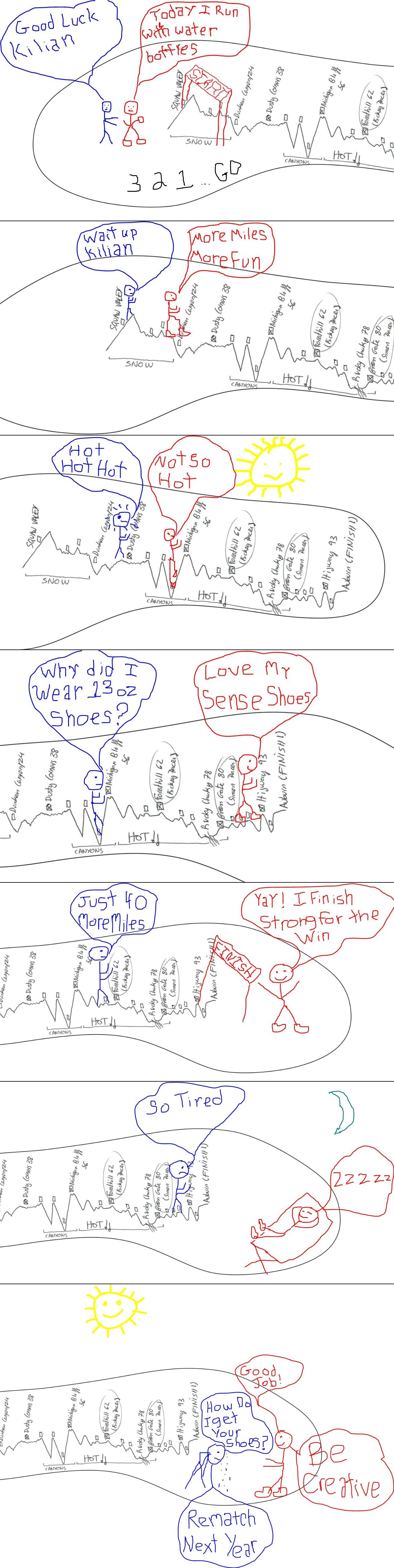 iRunFar Sense Shoe.jpg