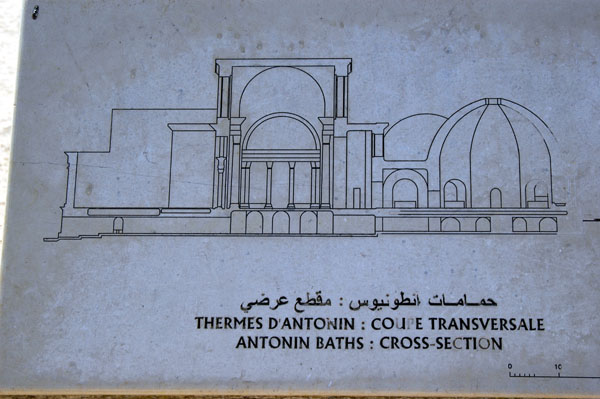Cross section of the Antonin Baths, Carthage