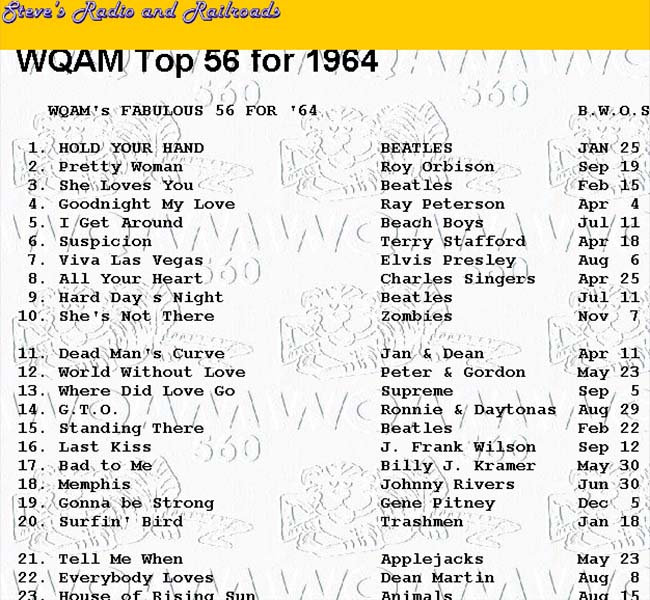 WQAM top songs for 1964
