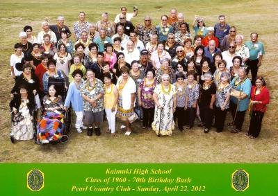 52 Years - Memories: April 12