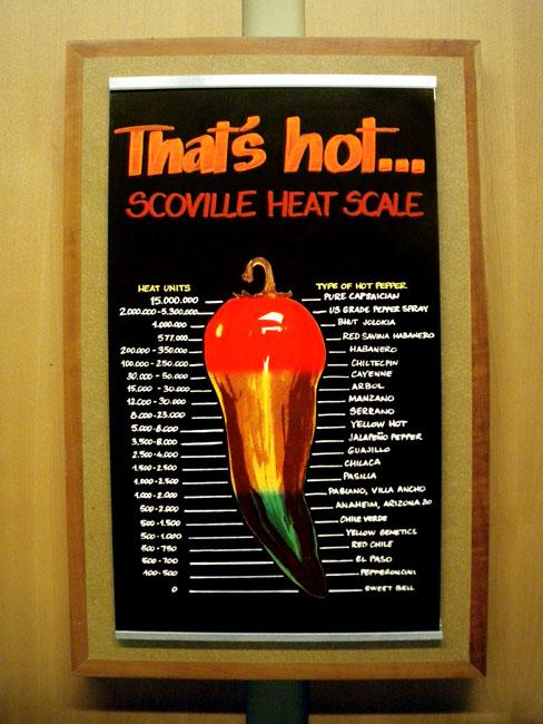 Scoville Heat Scale