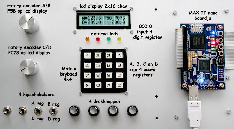 MAX II nano CPLD board