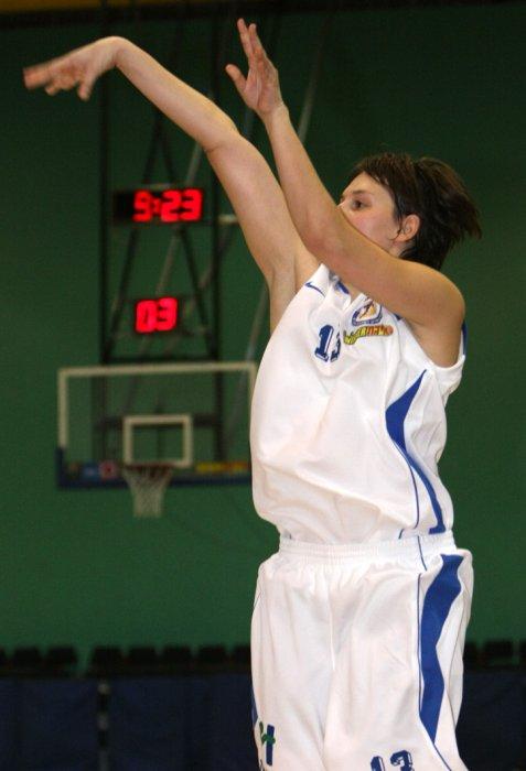 Katia Abramzon