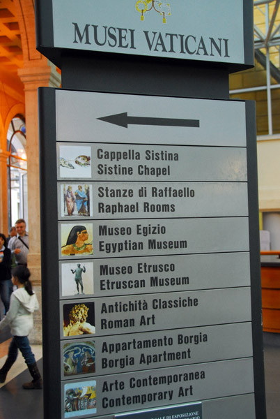 Signs to the collections of the Vatical Museum
