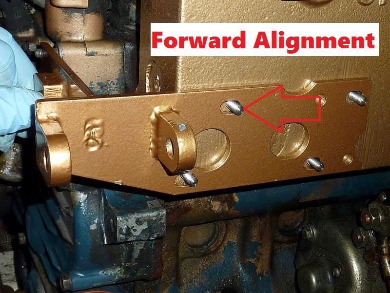 Forward Alignment