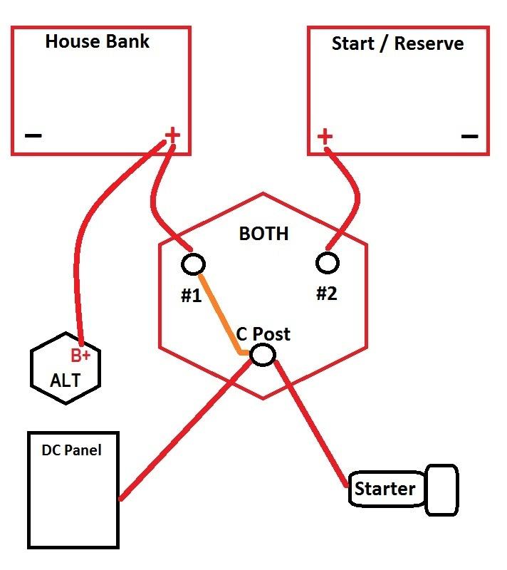 Astonishing perko battery switch to trolling motor wiring diagram amazing trolling battery perko battery switch wiring diagram 3 cheapraybanclubmaster Choice Image