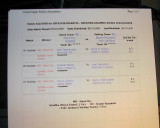 Schafke Sectionals DC scorecard