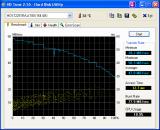 Samsung (?) 160GB (2004)