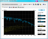 HDTune_Benchmark_WDC_WD6401AALS-00L3B2_2.png