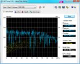Raid_10 4x650 = 1.2TB