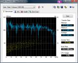 Raid_10 4x650 = 1.2TB after update