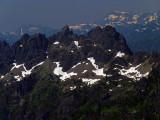 Unknown Peak