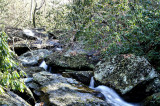 A Day in the back county of Stone Mountain State Pack NC.