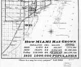 1925 - map of old Miami and surrounding environs in 1925, south of Flagler Street,  and projected growth by 1935