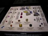 Gem and Mineral Exhibit