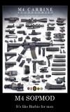 m4-carbine-accessories.jpg