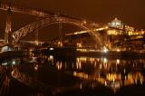 Dom Luis Bridge arc