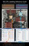 SR2-CPUlabellingGuide720.JPG