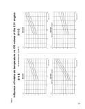 Porsche BOSCH MFI Manual - Check, Measure and Adjust - Page 45