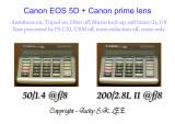 Canon primes lens comparison