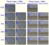 75mm Lens Comparison