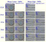28mm Lens Comparison