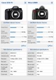 CANON 7D versus Nikon D5000 DXO Mark.JPG