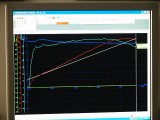 RED is HP / Light BLUE is TORQUE / Dark BLUE is AIR/FUEL Ratio/ White line is roller RPM.JPG