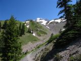 Little Zigzag canyon and Mt Hood